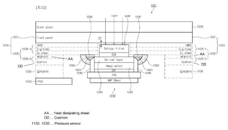 Samsung dostał patent na czytnik linii papilarnych w ekranie