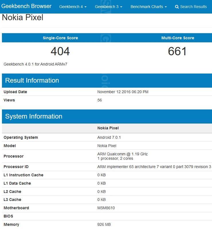 Nokia Pixel w Geekbench