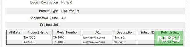 Nokia 6 TA-1003 w bazie Bluetooth