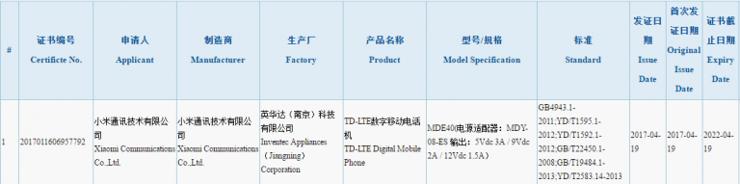 Xiaomi Mi 6 Plus w CCC