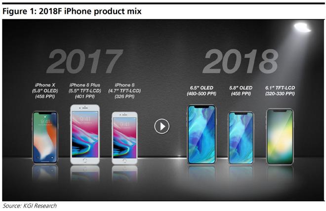 W gamie iPhone zajdą spore zmiany