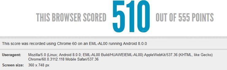 Wynik z benchmarku HTML5test
