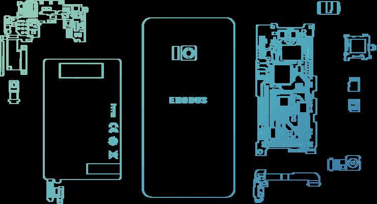 Grafika promująca HTC Exodus
