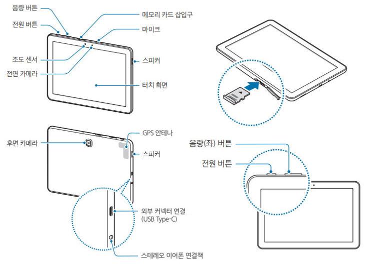 Fragment instrukcji Galaxy Tab Advanced 2