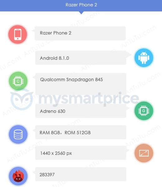 Razer Phone 2 w AnTuTu