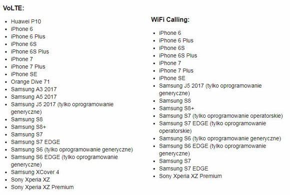 Lista urządzeń z VoLTE i WiFi Calling