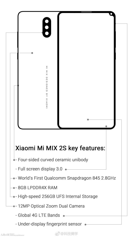 Schematische Daten des Xiaomi Mix 2S