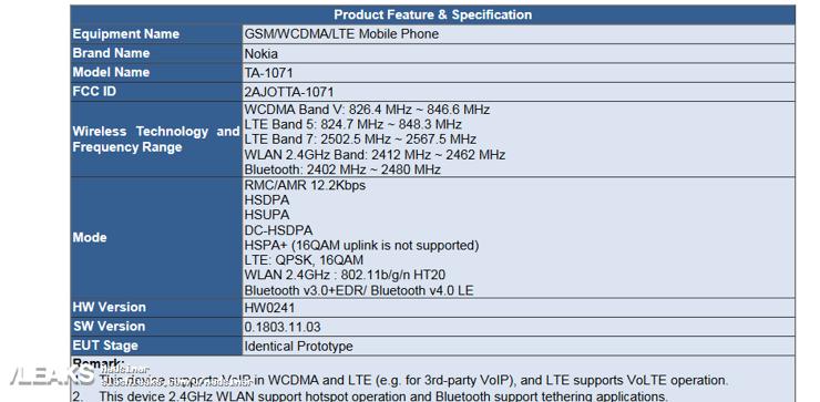 Nokia TA-1071 w FCC