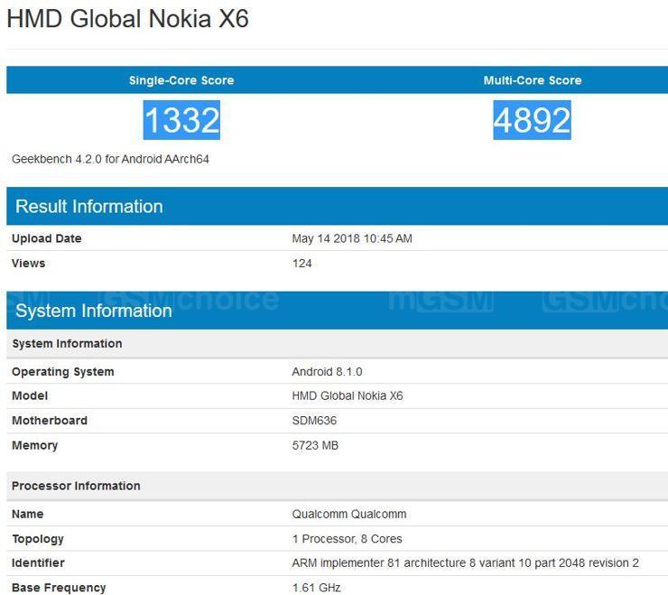 Nokia X6 w Geekbench