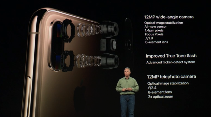 New iPhone - the new cameras!