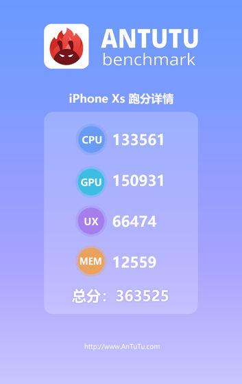 iPhone Xs uzyskał 363525 punktów w Antutu