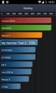 Antutu Battery Test | PC Mark Battery Work | Czas pracy z włączonym ekranem