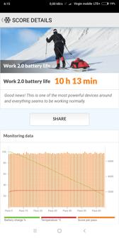 Wynik benchmarku i czas pracy z włączonym ekranem