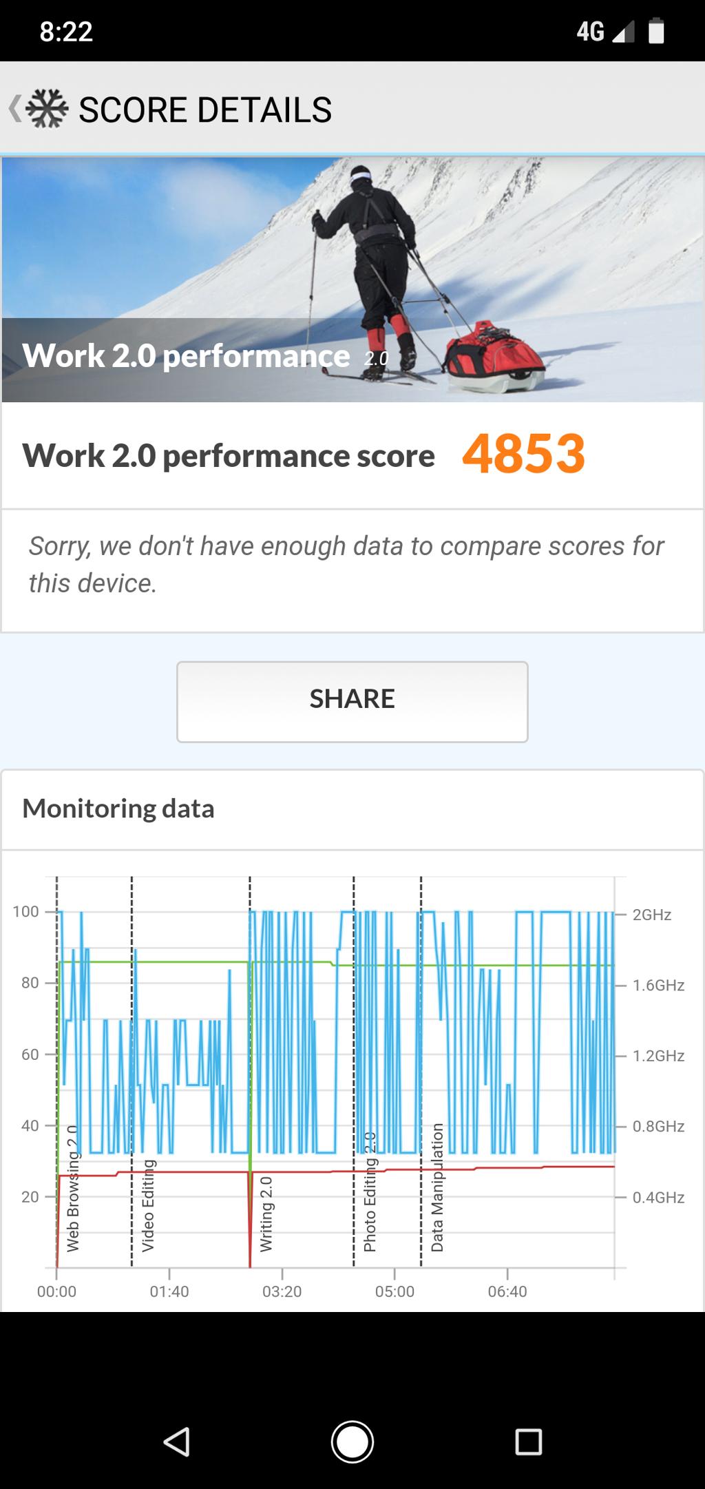 Xiaomi Mi A2 Lite Test Solidny I Opłacalny Model Z