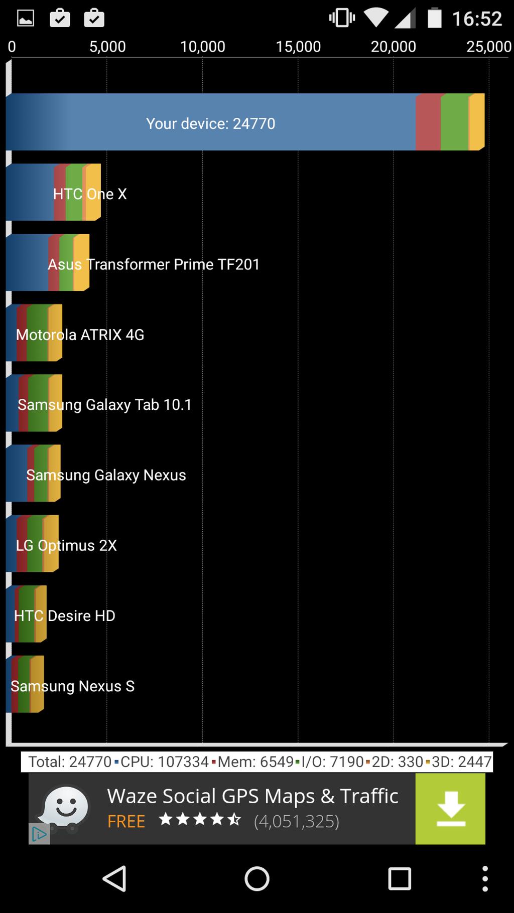Motorola Moto X Play test: MOTOmodel dla klasy średniej ...