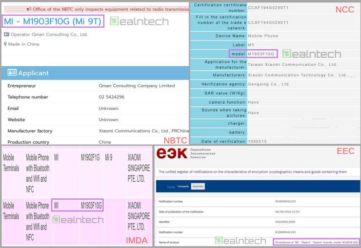 Dokumenty certyfikacyjne