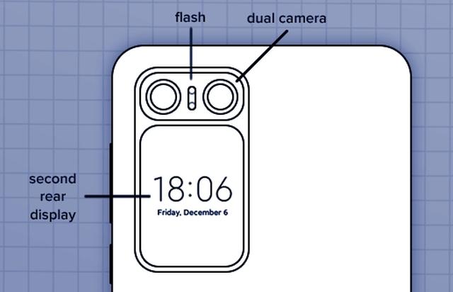 Xiaomi z dwoma wyświetlaczami