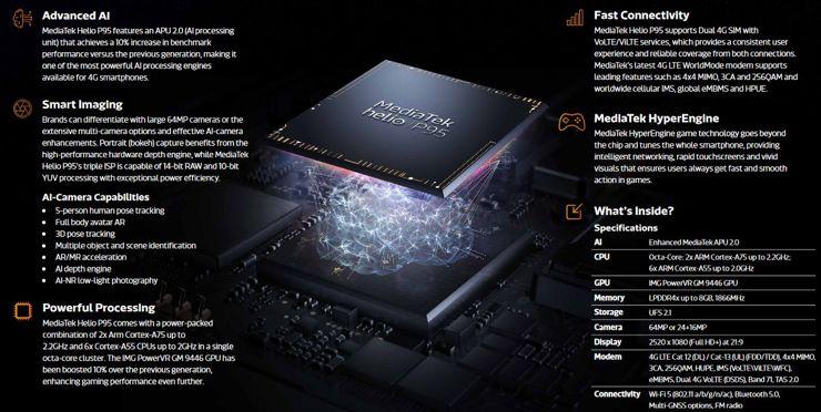 MediaTek i Unisoc z nowymi procesorami