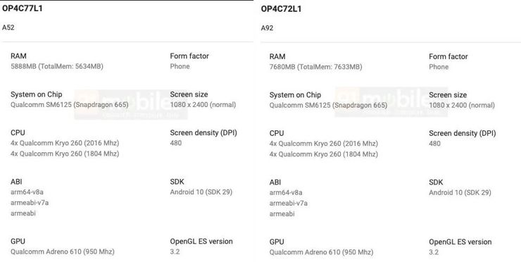 Oppo A52 i Oppo A92 w Google Play Console