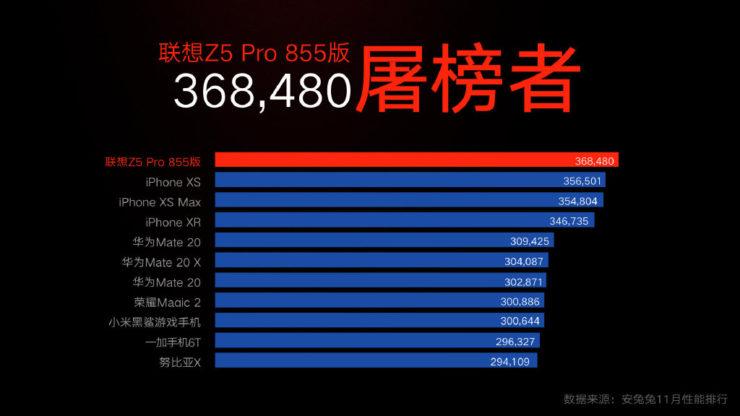 Wynik uzyskany przez najnowszy model Lenovo w Antutu