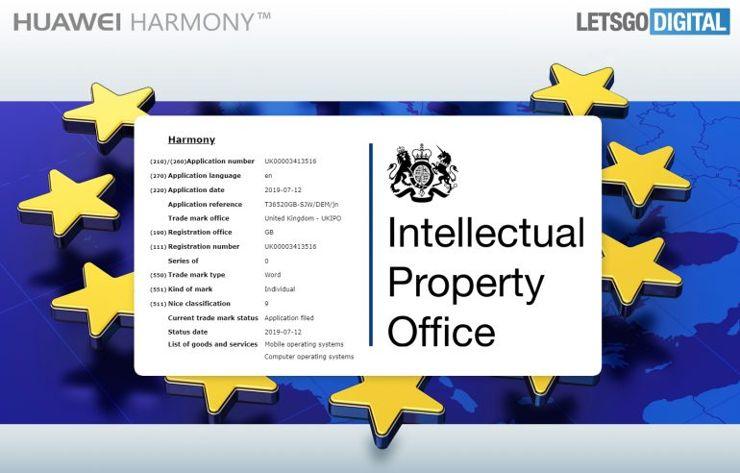 Dokumenty związane z nowym znakiem handlowym: Huawei Harmony