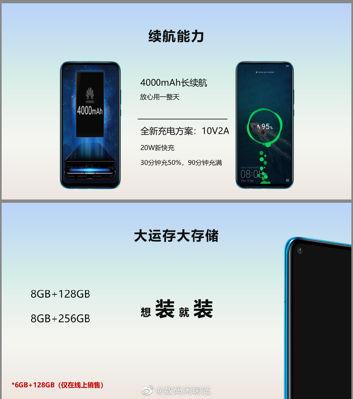 Dane Huawei Nova 5i Pro - prawdopodobnie z wewnętrznej prezentacji