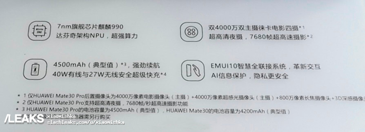 Ekspozytor Huawei Mate 30 Pro