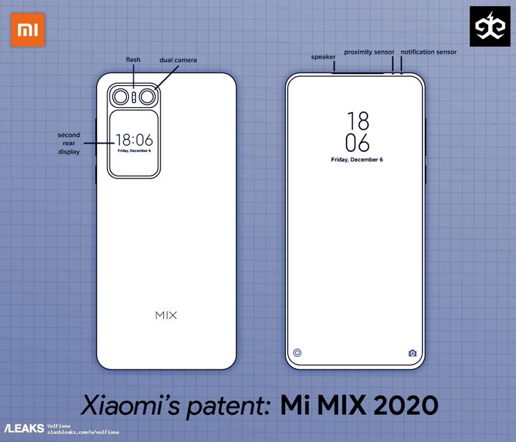 Projekt Xiaomi z dwoma wyświetlaczami