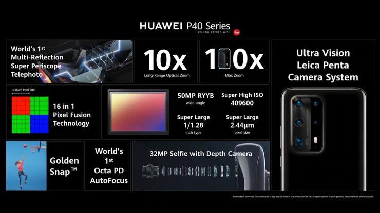Błyskawiczny przegląd serii Huawei P40