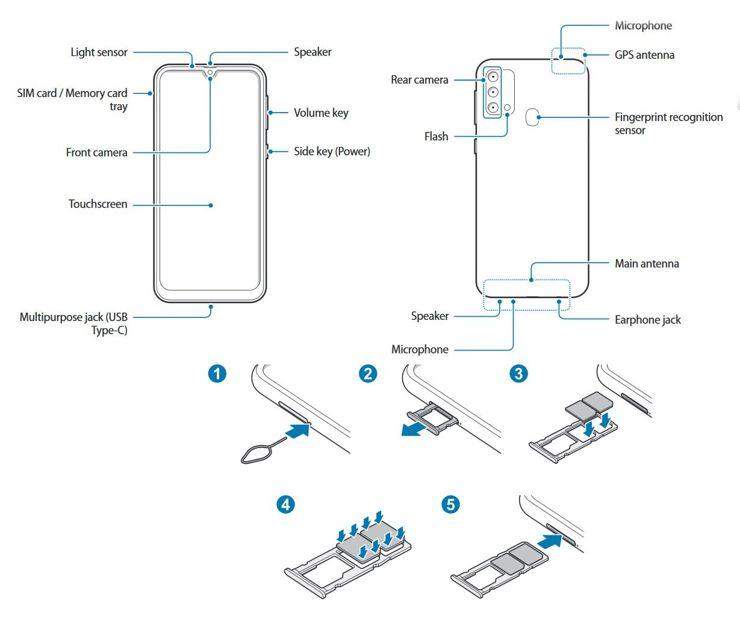 Grafiki z instrukcji SM-F415F