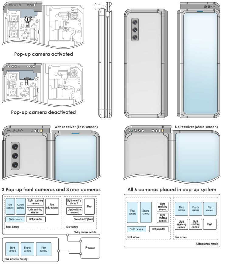 Szkice patentowe Samsunga