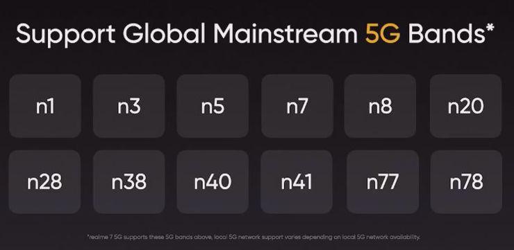 Jakie pasma 5G obsługuje Realme 7 5G