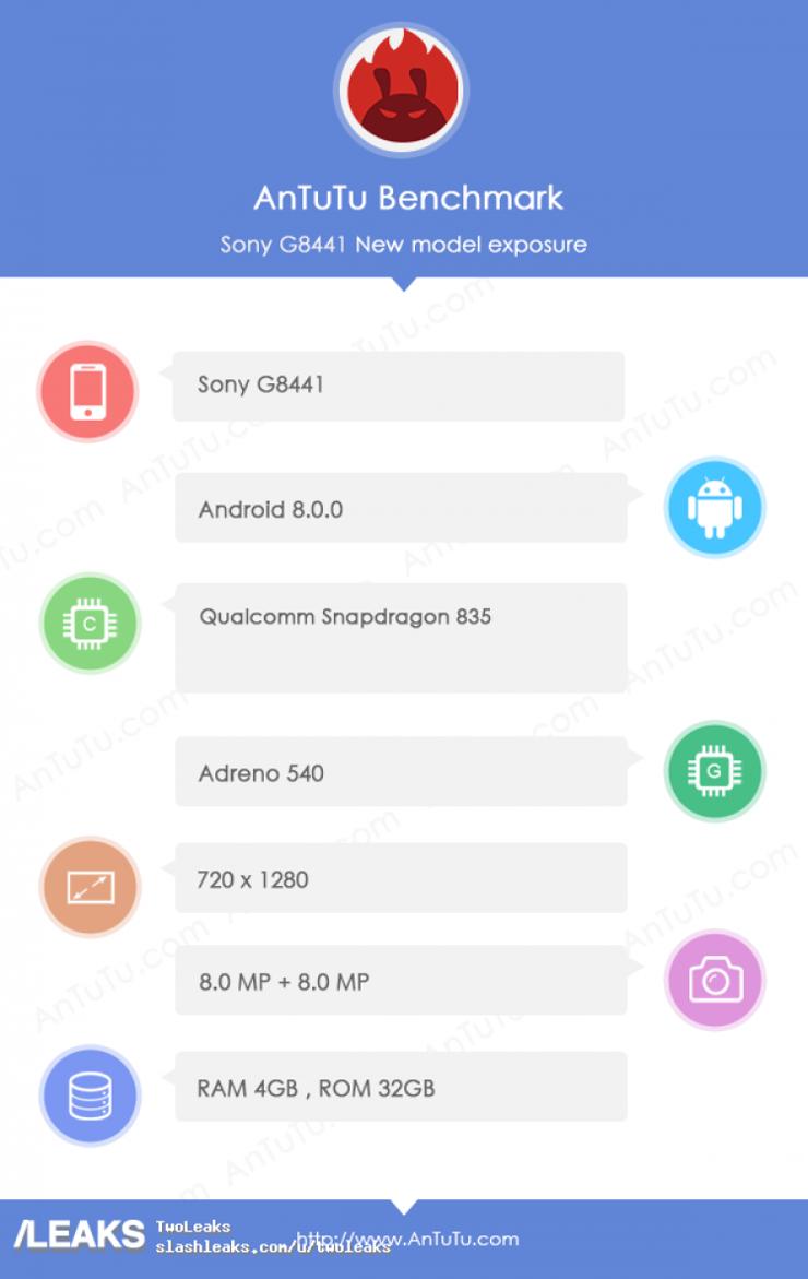 Sony G8441 w AnTuTu