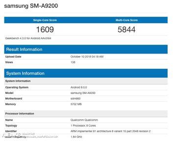 Samsung Galaxy A9 2018 w benchmarku