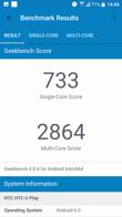 Wyniki benchmarków