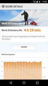 Wyniki PC Mark | Czas pracy z włączonym ekranem