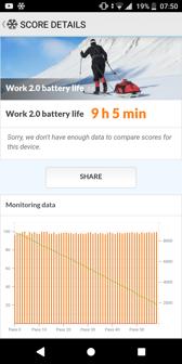 Wynik z PC Mark i Geekbench | Czas pracy z włączonym ekranem