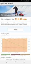 Wynik z PC Mark | Czas pracy z włączonym ekranem i aplikacja do zarządzania baterią