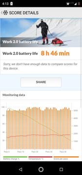 Czas pracy z włączonym ekranem | PC Mark