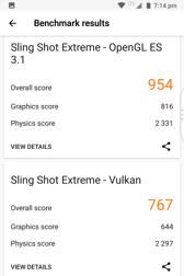 Rezultaty benchmarków