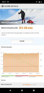 Bateria adaptacyjna   Czas pracy z włączonym ekranem   Wynik z PC Mark