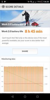 Zarządzanie baterią | Wynik PC Mark